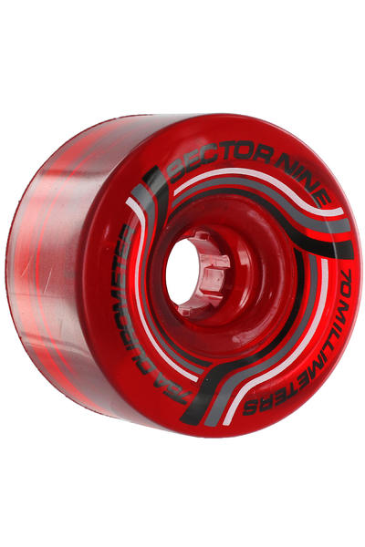 Sector 9 Nineballs 70mm 75a Rollen 4er Pack  (red)