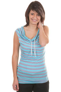 Ragwear Concordia B Top girls (aqua stripes)