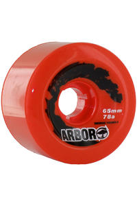 Arbor Street 65mm 78a Rollen 4er Pack  (red)